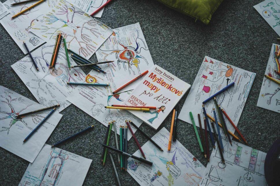 workshop mind mapping